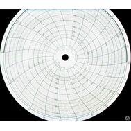 Диск диаграммный Р-2193 диск 250