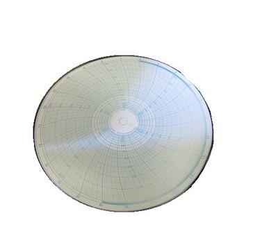 Диск диаграммный Р-2163 диск 250