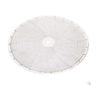 Диск диаграммный Р-2211 диск 250