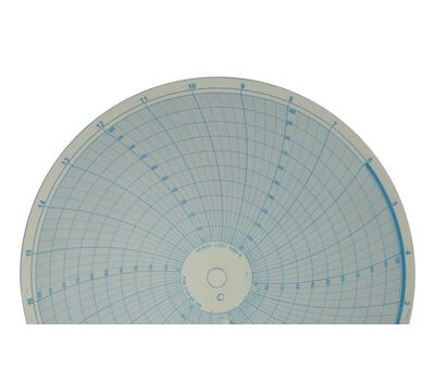Бумага диаграммная Р-2190 диск 250