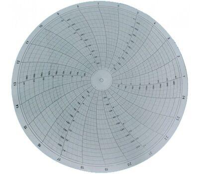 Диск диаграммный Р-2190 диск 250