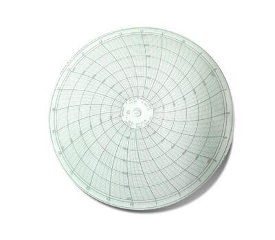 Диск диаграммный Р-2263 диск 250