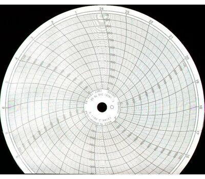 Бумага диаграммная Р-2208 диск 250