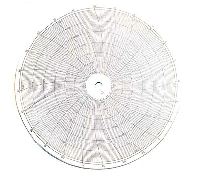 Р-2213 диск 250
