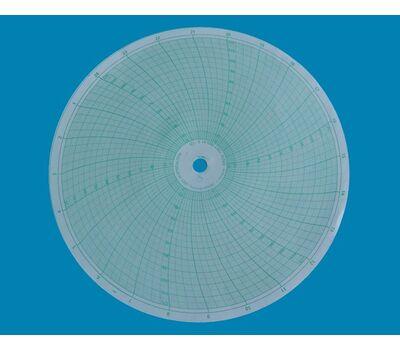 Диск диаграммный Р-2258 диск 250