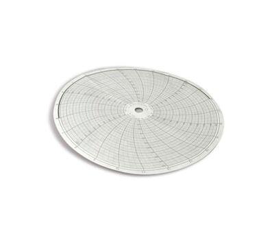 Диск диаграммный диск 250