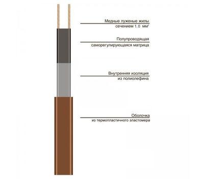 Саморегулирующийся греющий кабель Grandeks 17-2CR UF