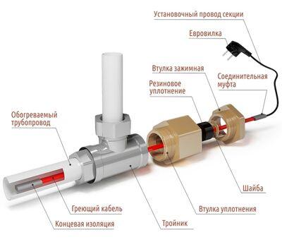 Комплект PI-FS16-20 (экранированный кабель)