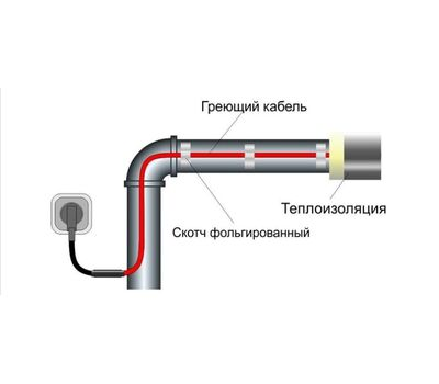 Комплект PO-F30-20T (экранированный кабель) с термостатом